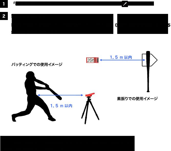 バッティングモード 測定方法