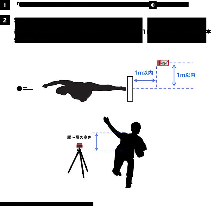 ピッチングモード 測定方法